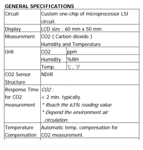 Humidity, Temperature & CO2 Data Logger manual 2