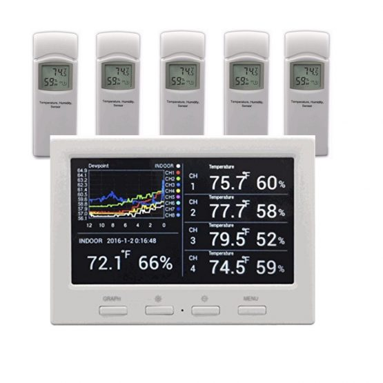 5 Channels Wireless Weather Station Data Logger